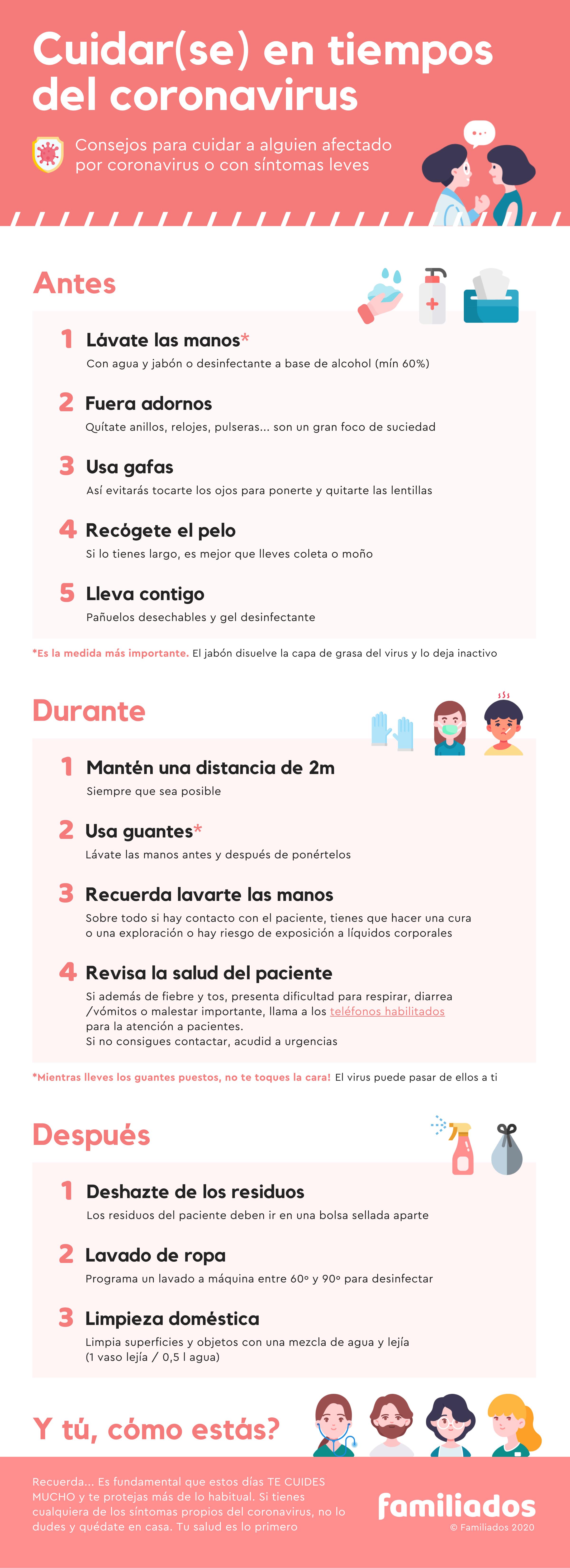 Infografía Cuidarse en tiempos de coronavirus